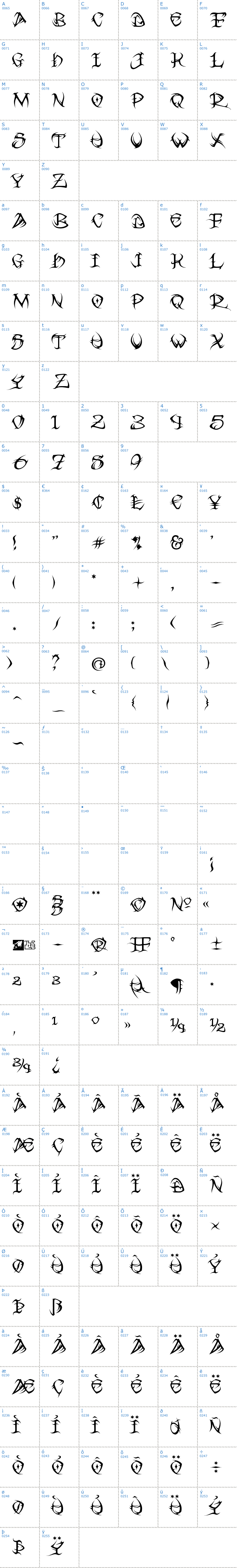 Font mit eurozeichen varianten 2 font styles vollständige character