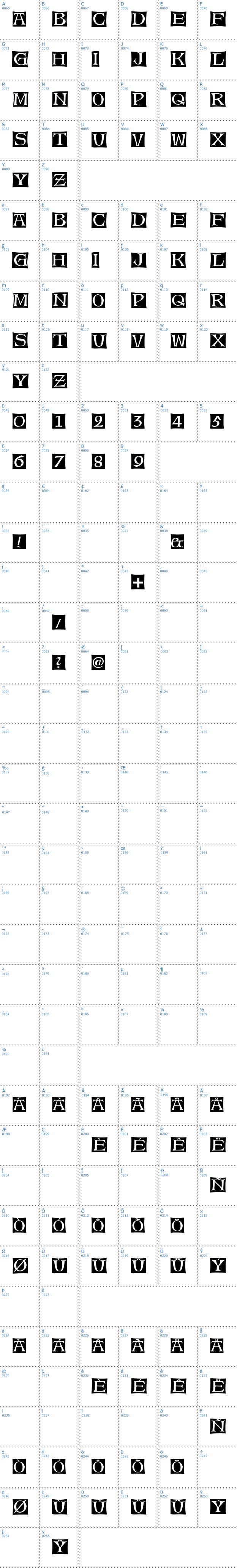 Vollständige charmap buchstaben mappe schriftzeichen übersicht