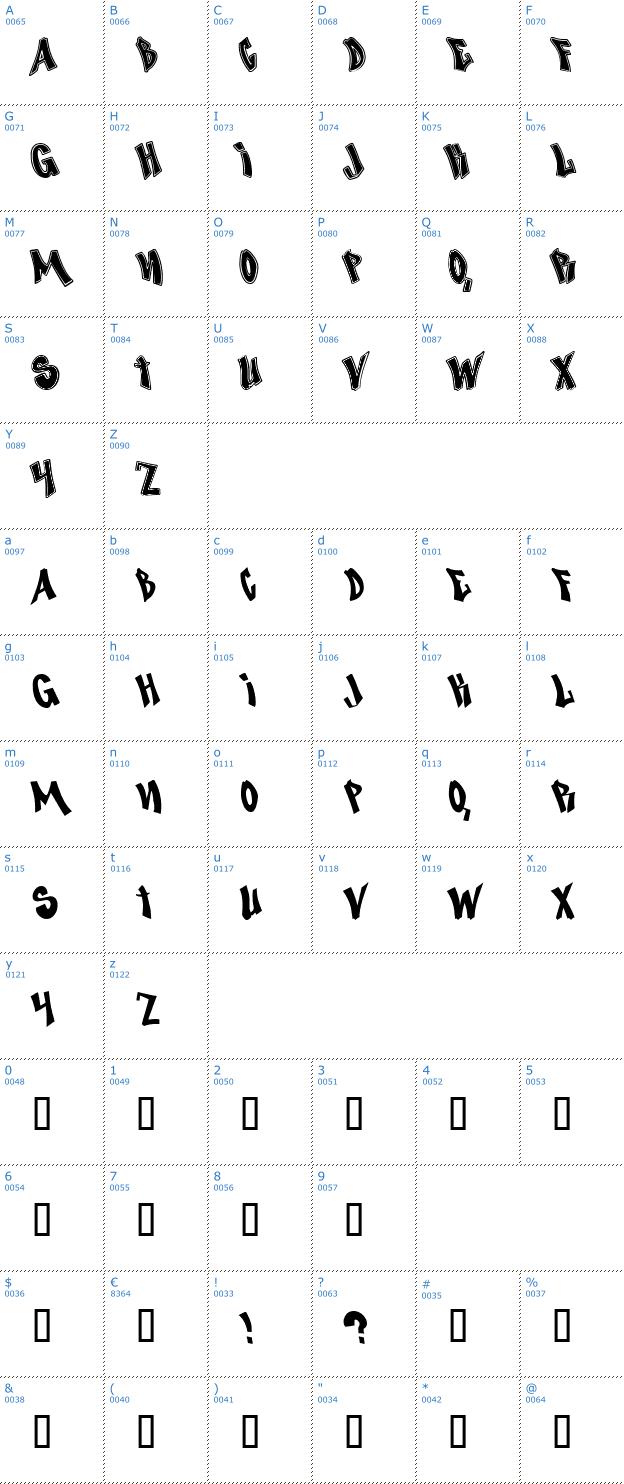 Nosegrind font infos details inklusive vorschau tool und charmap