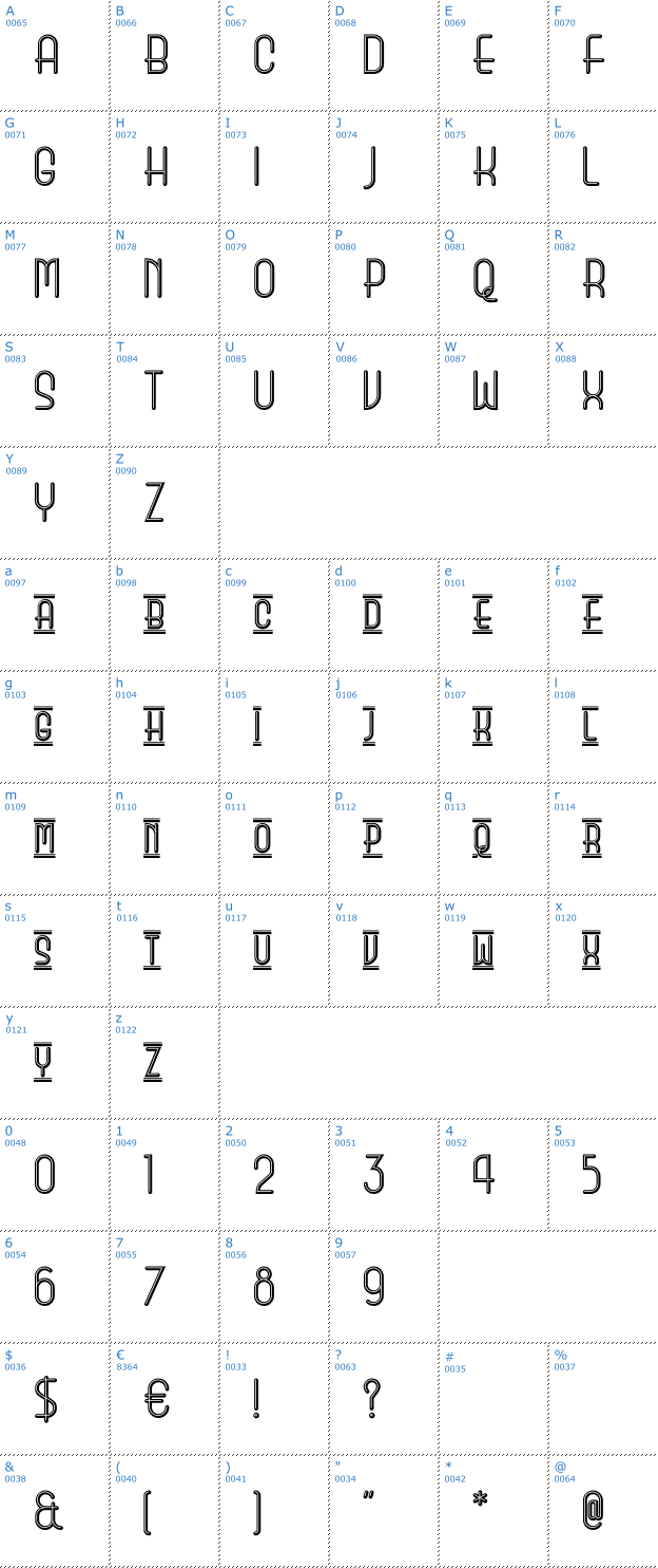 Schriftzeichen Beauty School Dropout Font