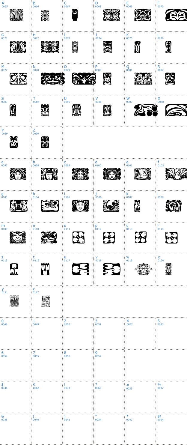 Jugendstil ornamente schriftart download jugendstil for Ornamente jugendstil