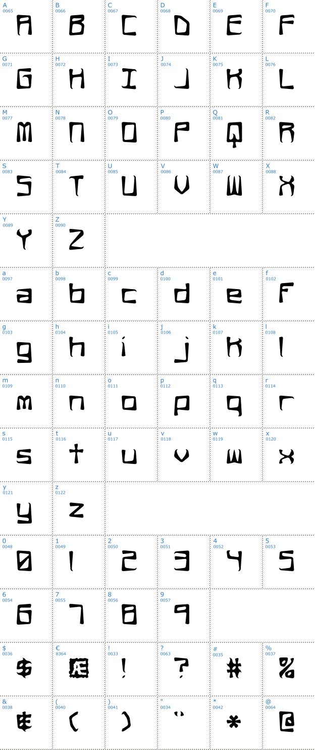 Free Bitmap Font Generator For Mac