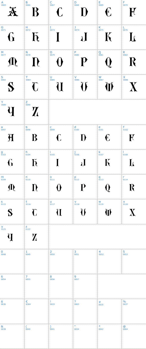 Schriftzeichen Easy Lombardic Two Font