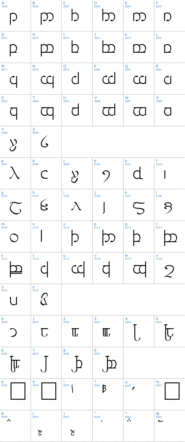 elvish writing generator Elf language elvish language elvish names elvish writing ten minutes tolkien elvish lotr name creator elf tattoo forward write your name in elvish in ten minutes part ii this shows you how to write your name if it includes double vowels.