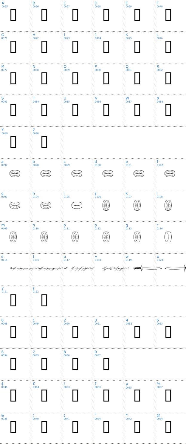 Pixel One Ring Elvish
